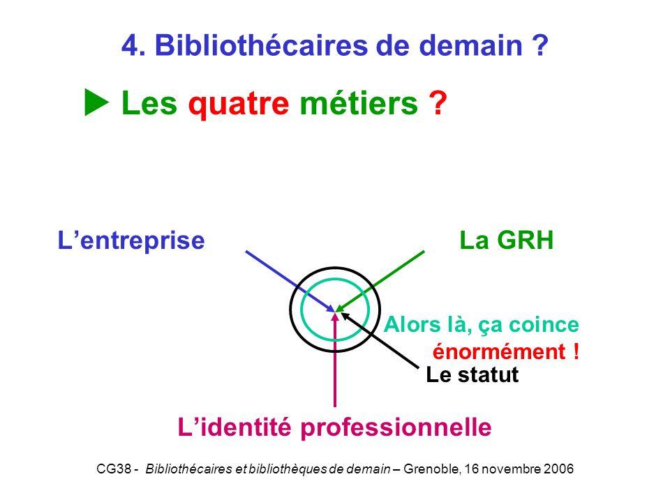 CG38 - Bibliothécaires et bibliothèques de demain – Grenoble, 16 novembre 2006 Lentreprise La GRH Lidentité professionnelle Alors là, ça coince énormé