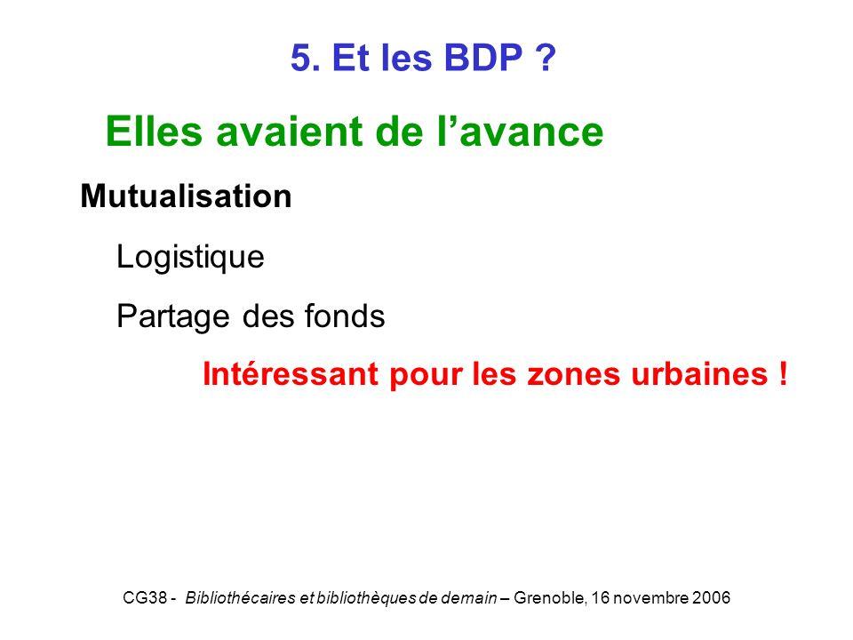 CG38 - Bibliothécaires et bibliothèques de demain – Grenoble, 16 novembre 2006 5. Et les BDP ? Elles avaient de lavance Mutualisation Logistique Parta