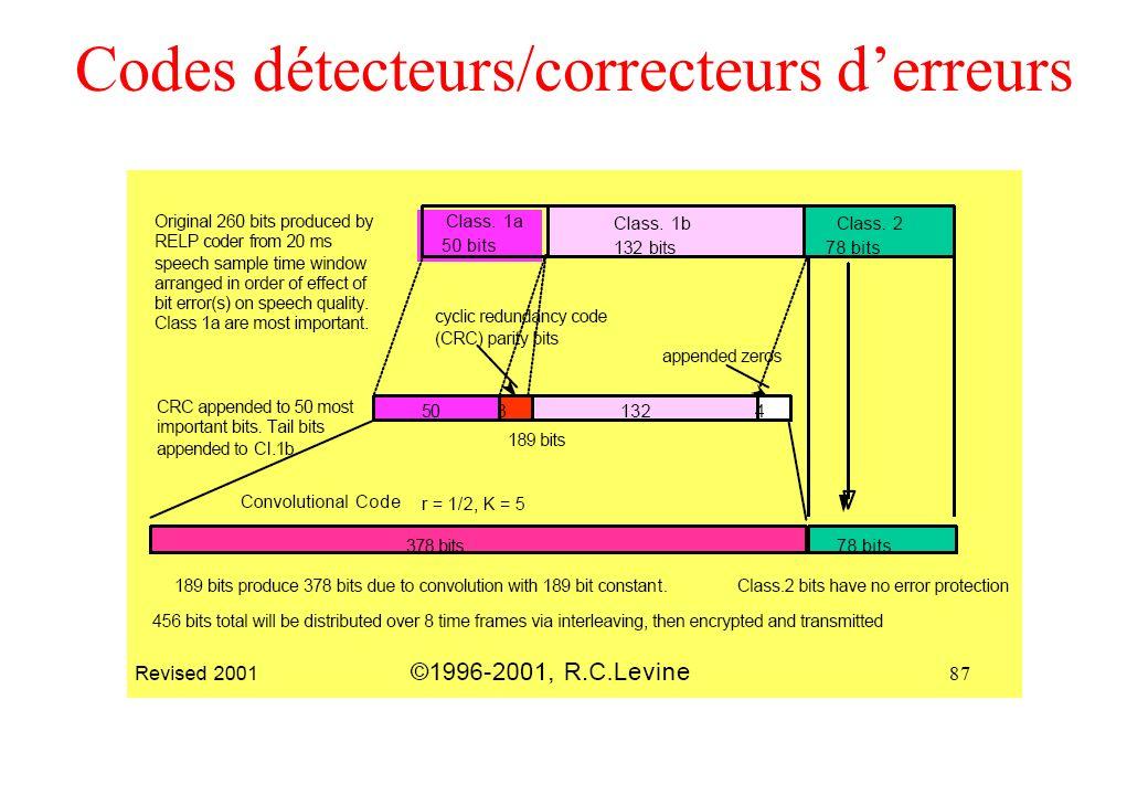 Codes détecteurs/correcteurs derreurs