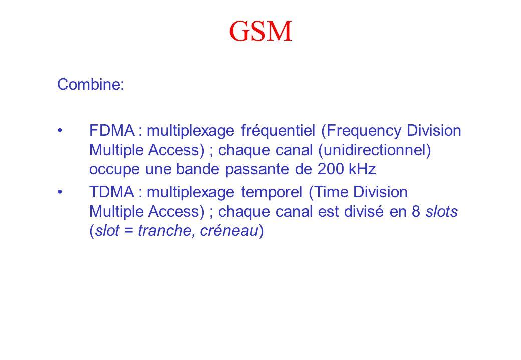GSM Combine: FDMA : multiplexage fréquentiel (Frequency Division Multiple Access) ; chaque canal (unidirectionnel) occupe une bande passante de 200 kH