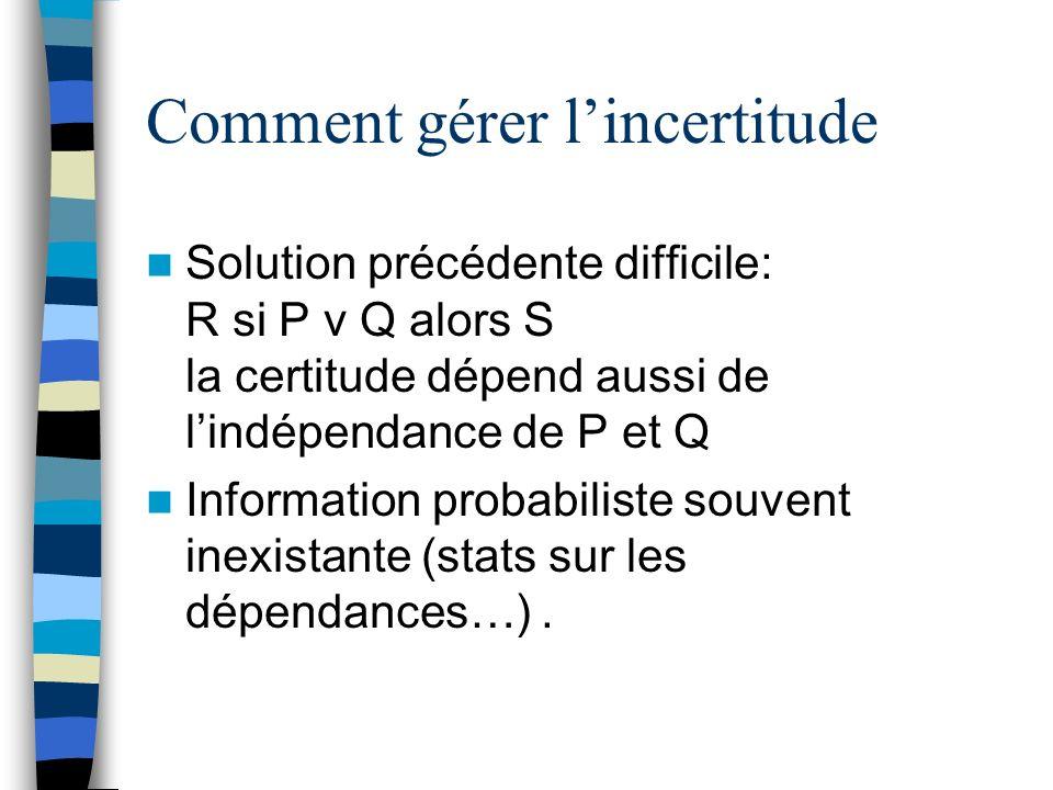Comment gérer lincertitude Solution précédente difficile: R si P v Q alors S la certitude dépend aussi de lindépendance de P et Q Information probabiliste souvent inexistante (stats sur les dépendances…).