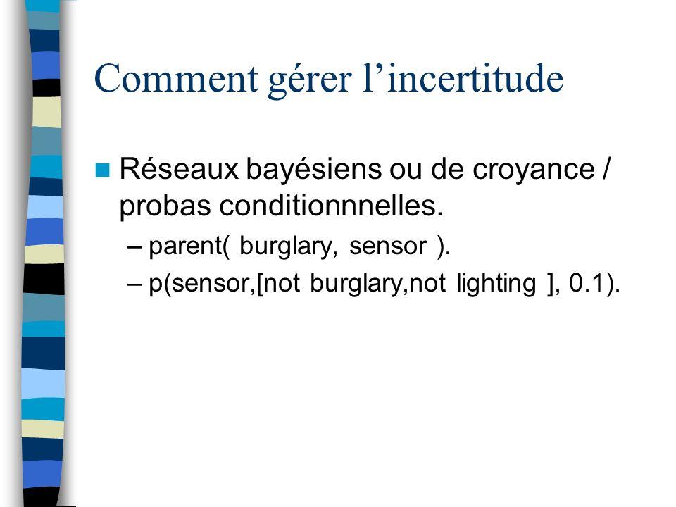 Comment gérer lincertitude Réseaux bayésiens ou de croyance / probas conditionnnelles.