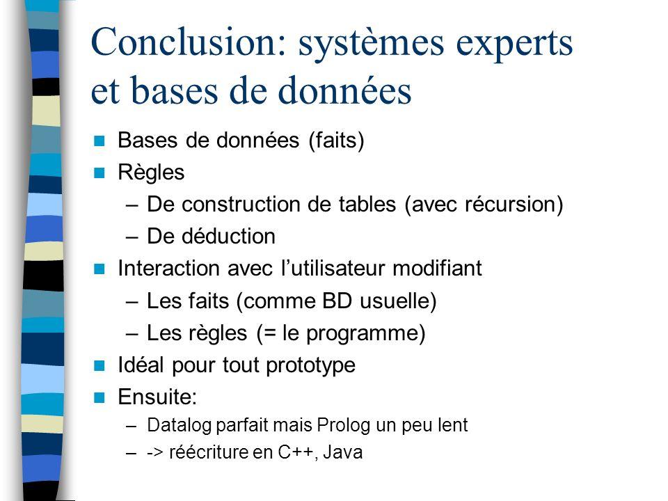 Conclusion: systèmes experts et bases de données Bases de données (faits) Règles –De construction de tables (avec récursion) –De déduction Interaction avec lutilisateur modifiant –Les faits (comme BD usuelle) –Les règles (= le programme) Idéal pour tout prototype Ensuite: –Datalog parfait mais Prolog un peu lent –-> réécriture en C++, Java