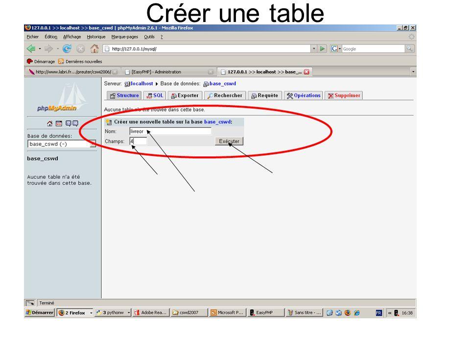 <?php // inclure la connexion à la base de données require_once connect_db.php ; // exécuter une requête MySQL $sql = ; $resultat = qdb($sql); ?> <?php // inclure la connexion à la base de données require_once connect_db.php ; // exécuter une requête MySQL $sql = ; $resultat = qdb($sql); ?> INSERT INTO livreor ( id, nom, texte, date ) VALUES ( , Maggie , Bon site ! , 2007-10-17 17:55:00 );