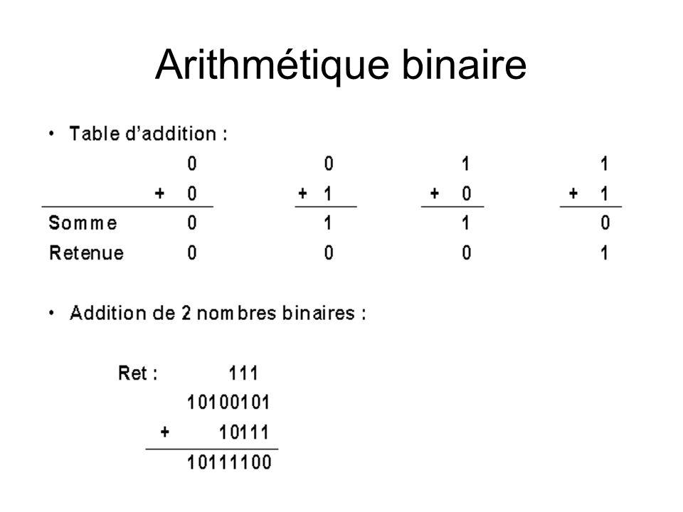 Arithmétique binaire