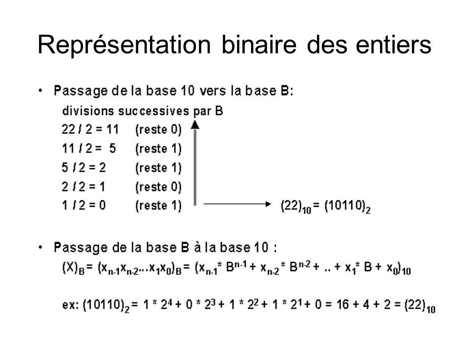 Représentation binaire des entiers
