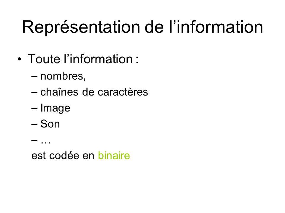Représentation de linformation Toute linformation : –nombres, –chaînes de caractères –Image –Son –… est codée en binaire