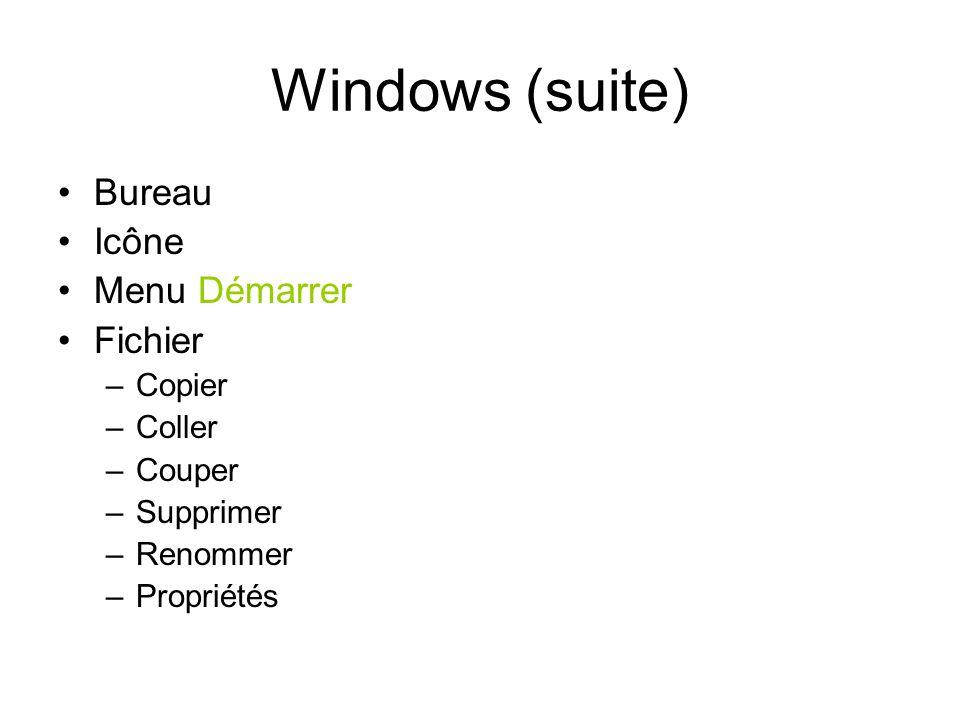 Windows (suite) Bureau Icône Menu Démarrer Fichier –Copier –Coller –Couper –Supprimer –Renommer –Propriétés