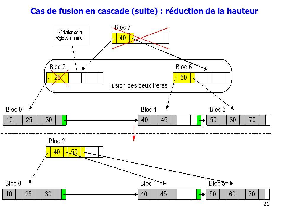 21 Cas de fusion en cascade (suite) : réduction de la hauteur