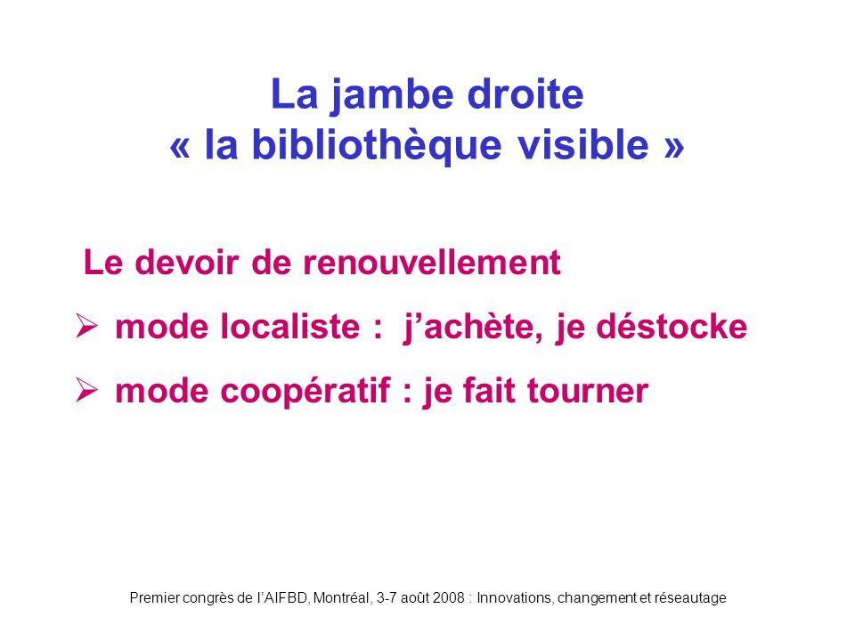 Premier congrès de lAIFBD, Montréal, 3-7 août 2008 : Innovations, changement et réseautage Le devoir de renouvellement mode localiste : jachète, je déstocke mode coopératif : je fait tourner La jambe droite « la bibliothèque visible »