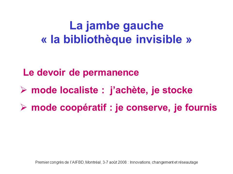 Premier congrès de lAIFBD, Montréal, 3-7 août 2008 : Innovations, changement et réseautage Le devoir de permanence mode localiste : jachète, je stocke mode coopératif : je conserve, je fournis La jambe gauche « la bibliothèque invisible »