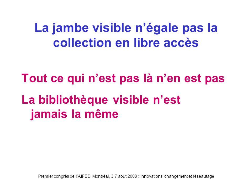 Premier congrès de lAIFBD, Montréal, 3-7 août 2008 : Innovations, changement et réseautage Tout ce qui nest pas là nen est pas La bibliothèque visible nest jamais la même La jambe visible négale pas la collection en libre accès