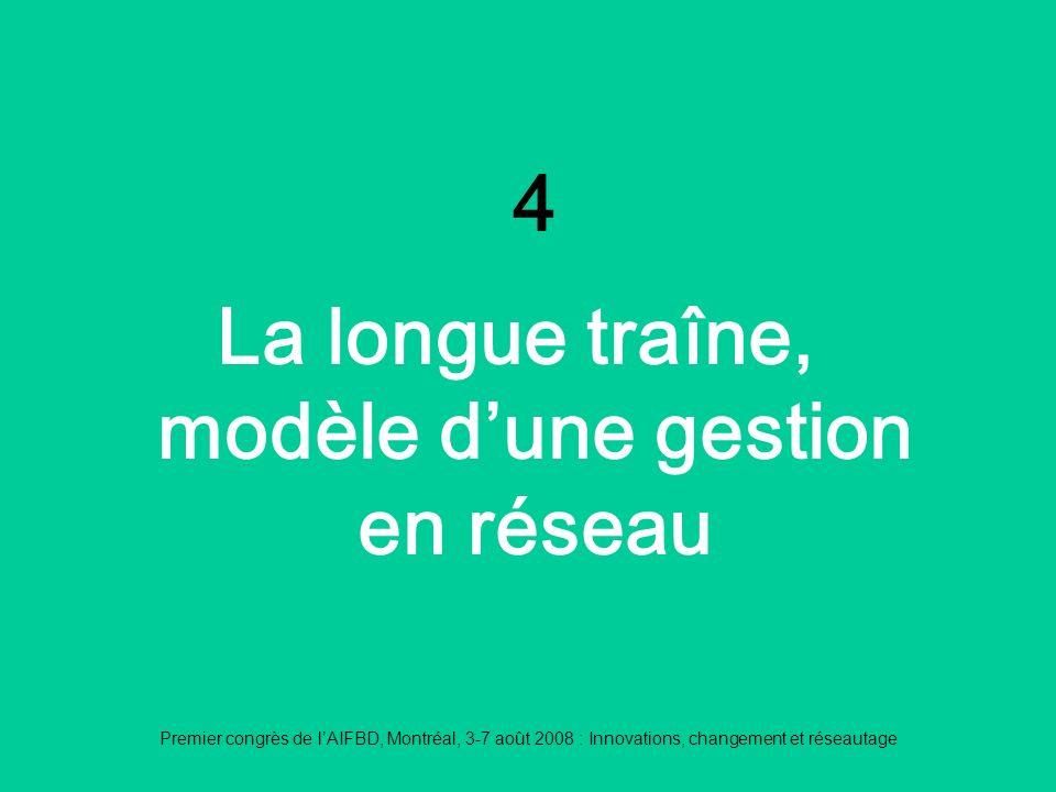 Premier congrès de lAIFBD, Montréal, 3-7 août 2008 : Innovations, changement et réseautage 4 La longue traîne, modèle dune gestion en réseau