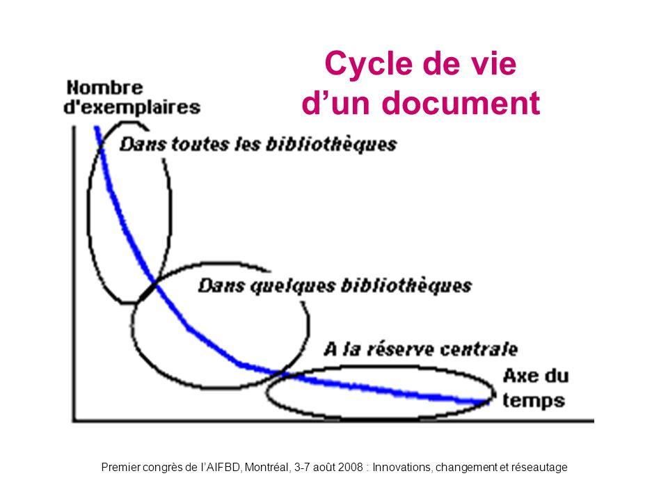 Premier congrès de lAIFBD, Montréal, 3-7 août 2008 : Innovations, changement et réseautage Cycle de vie dun document