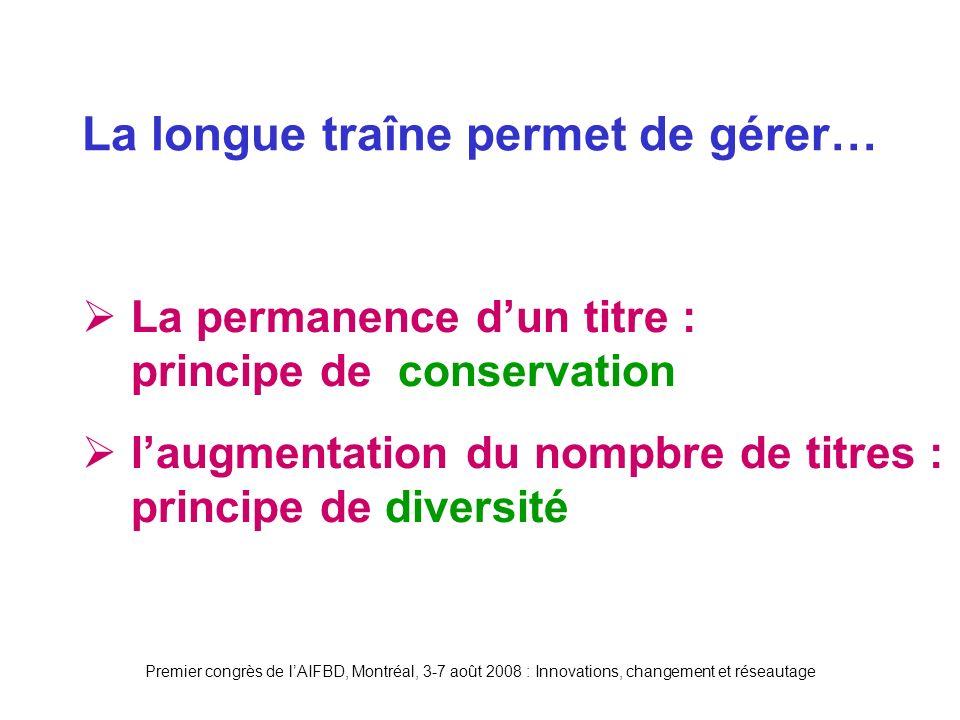 Premier congrès de lAIFBD, Montréal, 3-7 août 2008 : Innovations, changement et réseautage La permanence dun titre : principe de conservation laugmentation du nompbre de titres : principe de diversité La longue traîne permet de gérer…