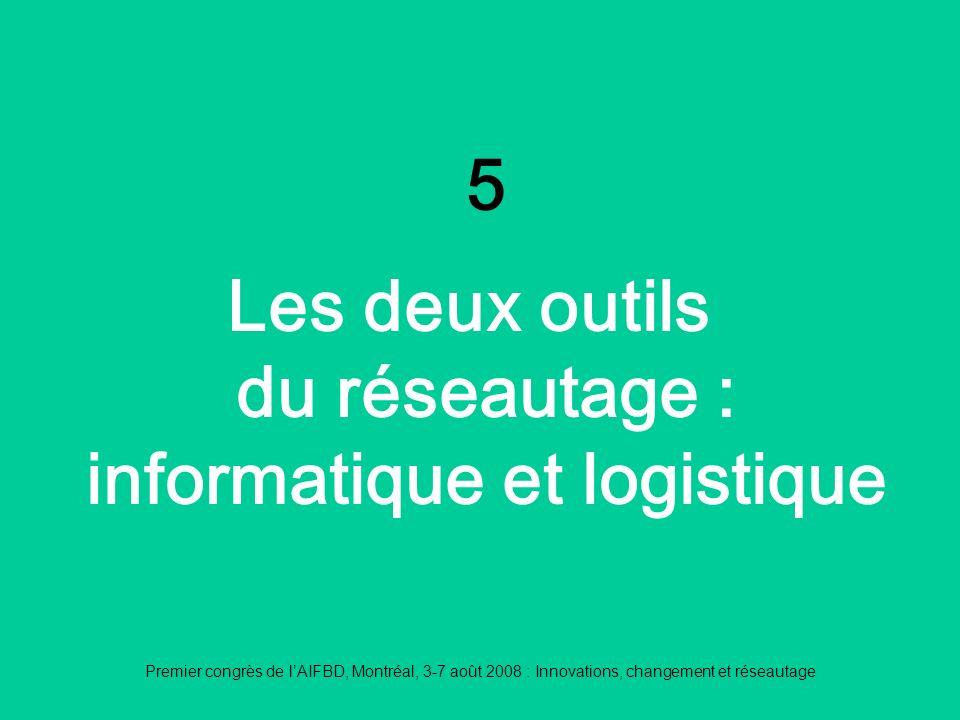 Premier congrès de lAIFBD, Montréal, 3-7 août 2008 : Innovations, changement et réseautage 5 Les deux outils du réseautage : informatique et logistique