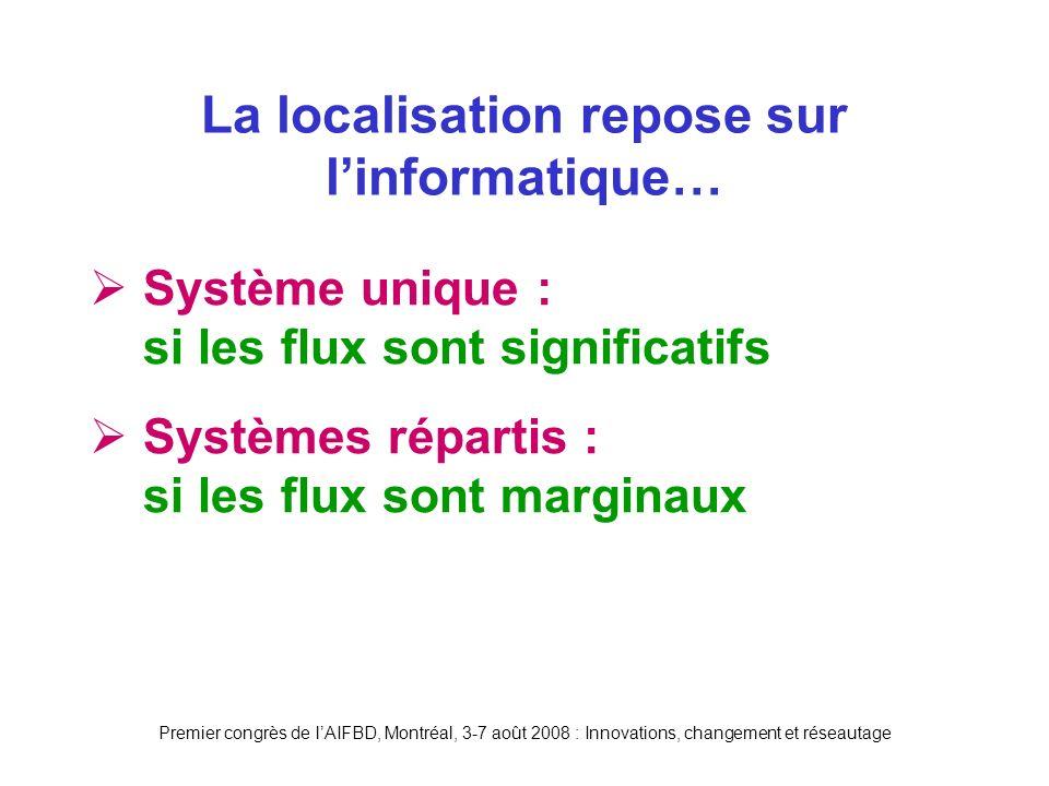 Premier congrès de lAIFBD, Montréal, 3-7 août 2008 : Innovations, changement et réseautage Système unique : si les flux sont significatifs Systèmes répartis : si les flux sont marginaux La localisation repose sur linformatique…