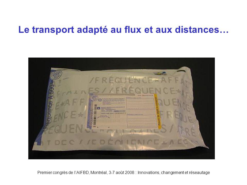 Premier congrès de lAIFBD, Montréal, 3-7 août 2008 : Innovations, changement et réseautage Le transport adapté au flux et aux distances…