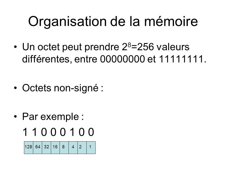 Organisation de la mémoire Octet signé de -128 jusquà 127 Valeurs négatives : 1111 1111 = -1 à 1000 0000 = -128.