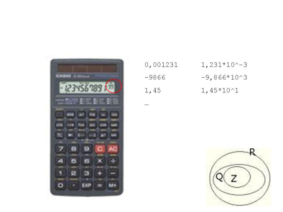 1,4 0,001231 1,231*10^-3 -9866-9,866*10^3 1,451,45*10^1 … base b=10 mantisse m (entier, sans le virgule) signe s {+1,-1} exposant e