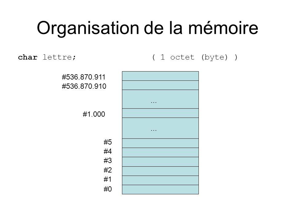 Organisation de la mémoire char lettre; #0 #1 #2 #3 lettre #4 #5...
