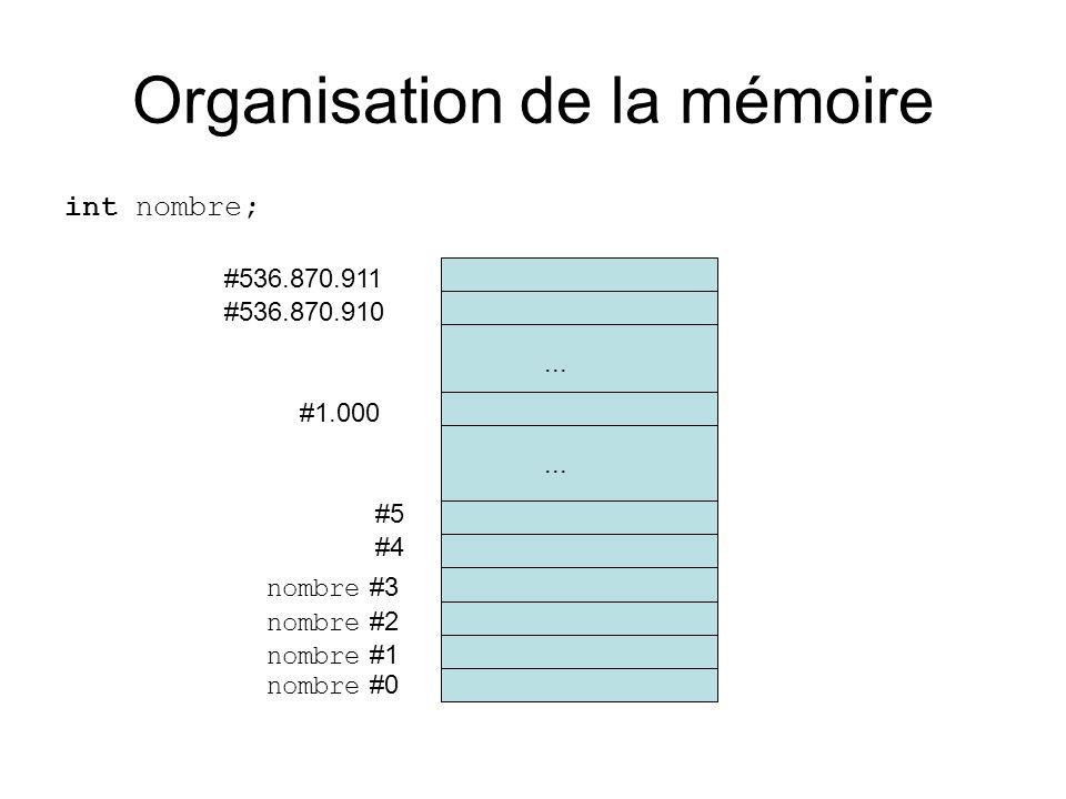 Organisation de la mémoire int nombre; ( 4 byte (octets) ) nombre = 125; nombre #0 #4 #5...