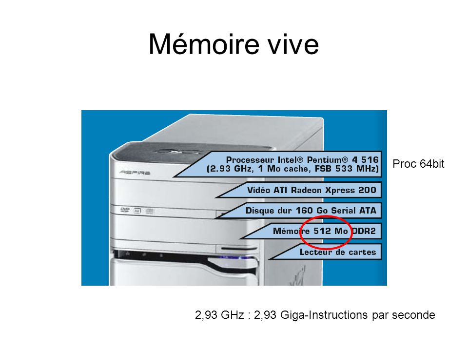 Mémoire vive Proc 64bit 2,93 GHz : 2,93 Giga-Instructions par seconde