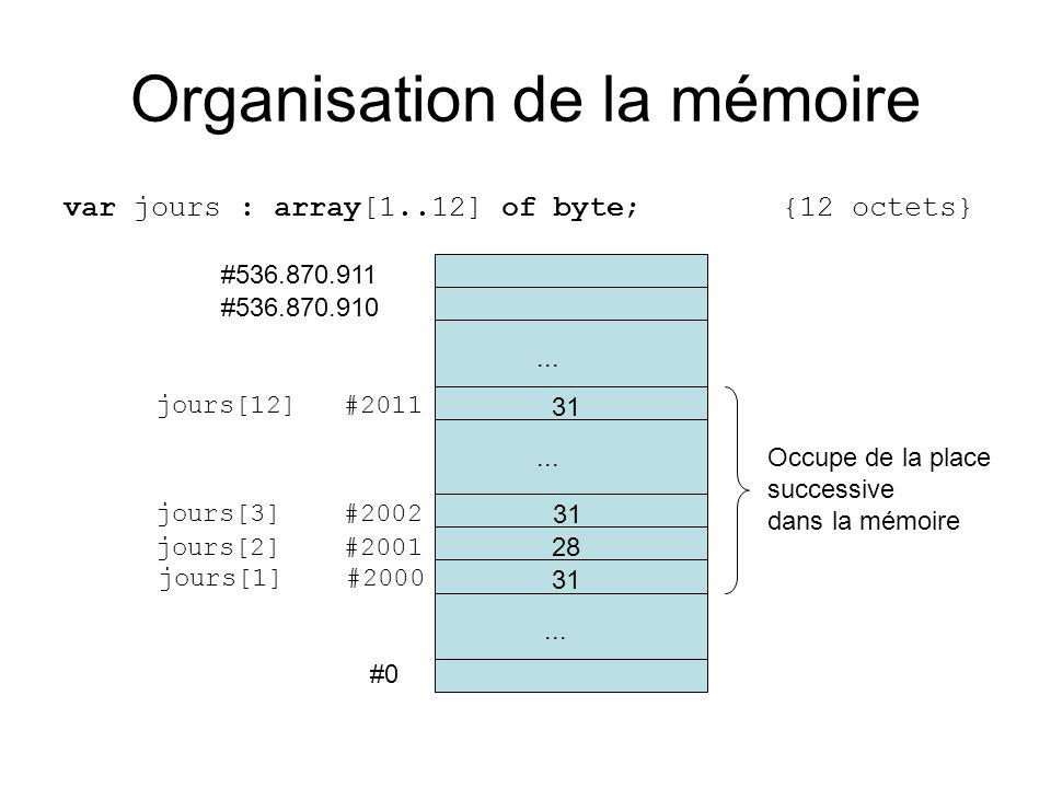 Organisation de la mémoire char jours[12]; {12+1=13 octets} #0 jours[1] #2000...