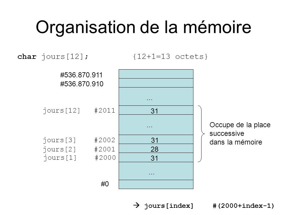 Organisation de la mémoire int i; jours[1] #2000...
