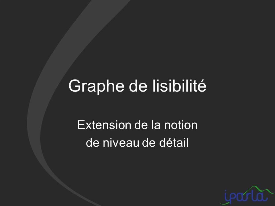 Graphe de lisibilité Extension de la notion de niveau de détail
