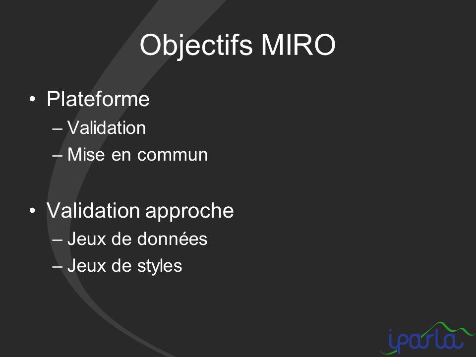 Objectifs MIRO Plateforme –Validation –Mise en commun Validation approche –Jeux de données –Jeux de styles
