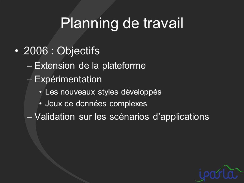 Planning de travail 2006 : Objectifs –Extension de la plateforme –Expérimentation Les nouveaux styles développés Jeux de données complexes –Validation sur les scénarios dapplications