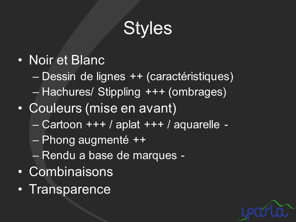 Styles Noir et Blanc –Dessin de lignes ++ (caractéristiques) –Hachures/ Stippling +++ (ombrages) Couleurs (mise en avant) –Cartoon +++ / aplat +++ / aquarelle - –Phong augmenté ++ –Rendu a base de marques - Combinaisons Transparence