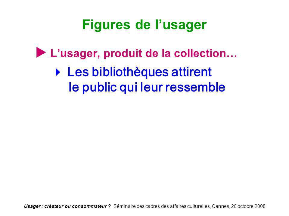 Usager : créateur ou consommateur ? Séminaire des cadres des affaires culturelles, Cannes, 20 octobre 2008 Lusager, produit de la collection… Les bibl