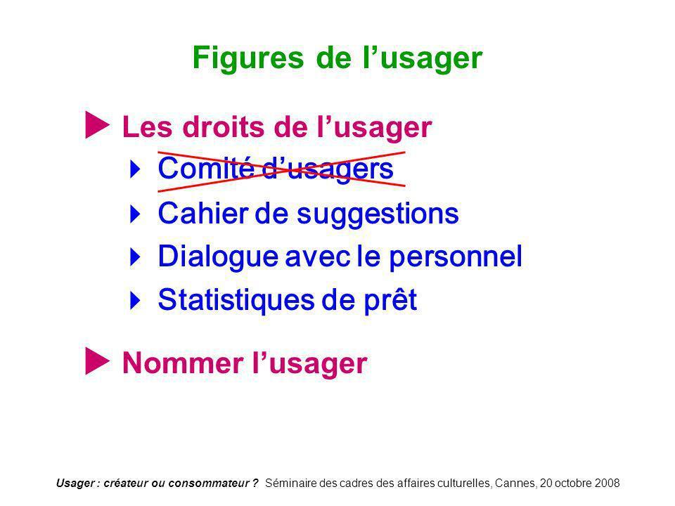 Usager : créateur ou consommateur ? Séminaire des cadres des affaires culturelles, Cannes, 20 octobre 2008 Les droits de lusager Comité dusagers Figur