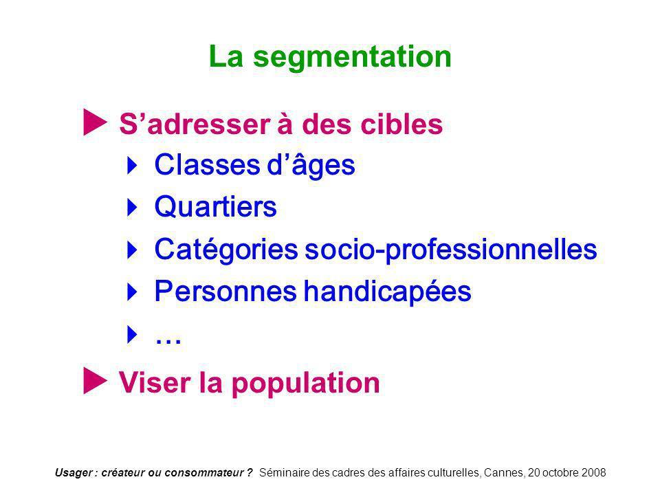 Usager : créateur ou consommateur ? Séminaire des cadres des affaires culturelles, Cannes, 20 octobre 2008 Sadresser à des cibles Classes dâges Quarti