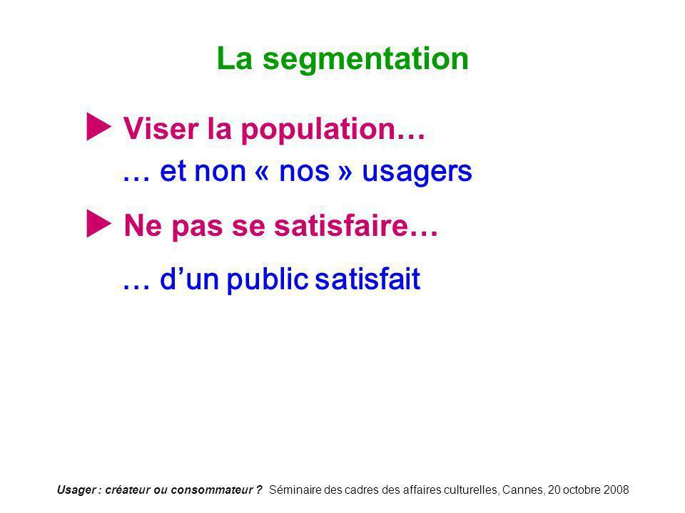 Usager : créateur ou consommateur ? Séminaire des cadres des affaires culturelles, Cannes, 20 octobre 2008 Viser la population… … et non « nos » usage