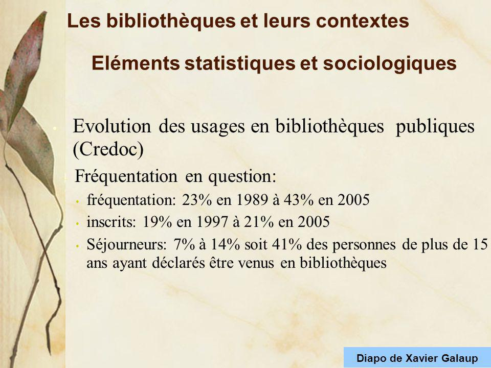 Usager : créateur ou consommateur ? Séminaire des cadres des affaires culturelles, Cannes, 20 octobre 2008 Evolution des usages en bibliothèques publi