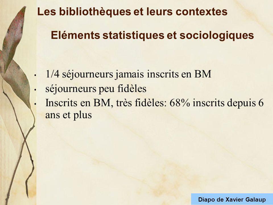 Usager : créateur ou consommateur ? Séminaire des cadres des affaires culturelles, Cannes, 20 octobre 2008 1/4 séjourneurs jamais inscrits en BM séjou