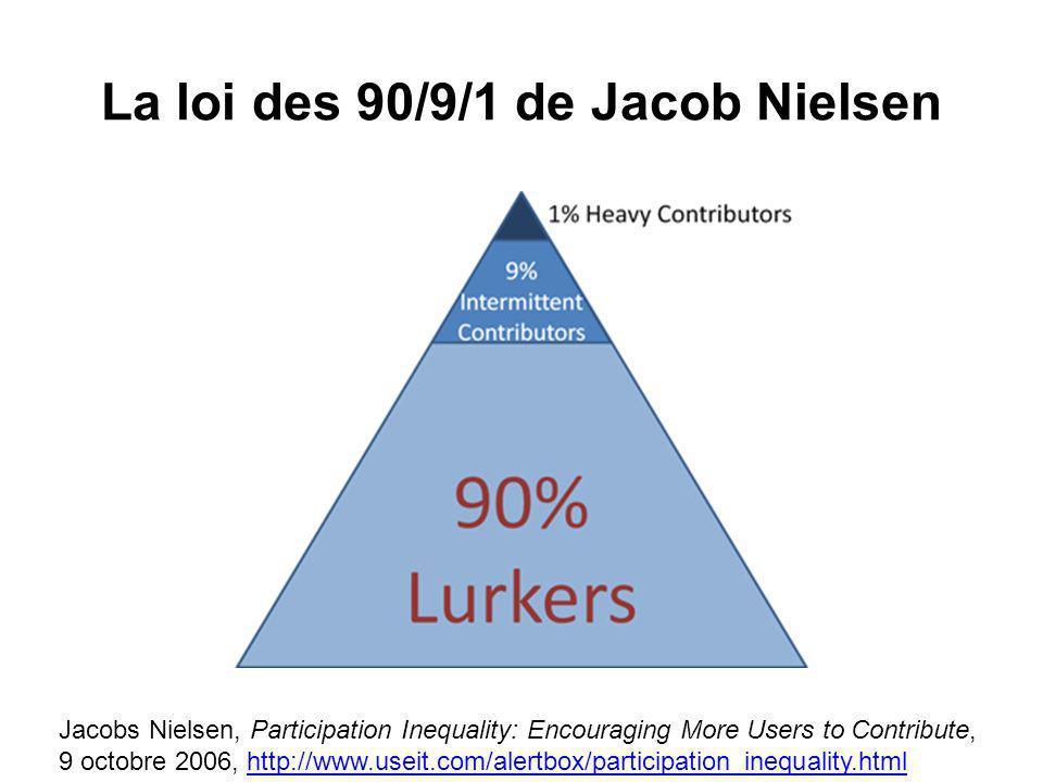 Usager : créateur ou consommateur ? Séminaire des cadres des affaires culturelles, Cannes, 20 octobre 2008 Jacobs Nielsen, Participation Inequality: E