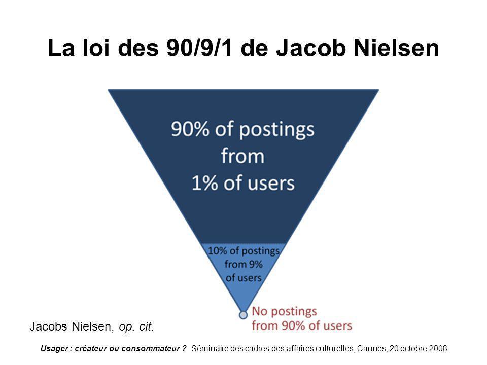 Usager : créateur ou consommateur ? Séminaire des cadres des affaires culturelles, Cannes, 20 octobre 2008 La loi des 90/9/1 de Jacob Nielsen Jacobs N