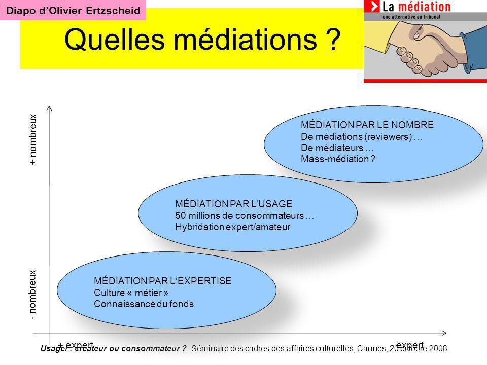 Usager : créateur ou consommateur ? Séminaire des cadres des affaires culturelles, Cannes, 20 octobre 2008 Quelles médiations ? + expert- expert - nom