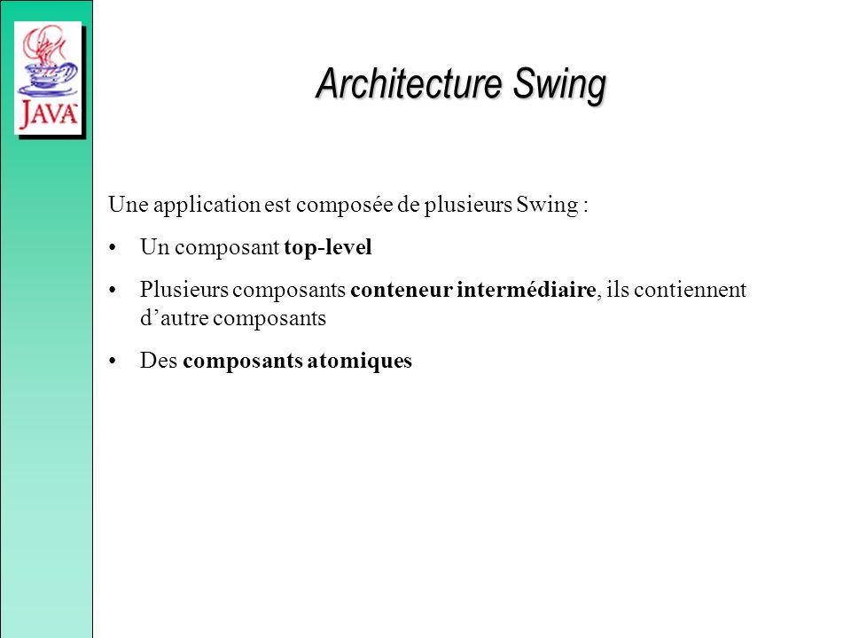 Architecture Swing Une application est composée de plusieurs Swing : Un composant top-level Plusieurs composants conteneur intermédiaire, ils contienn