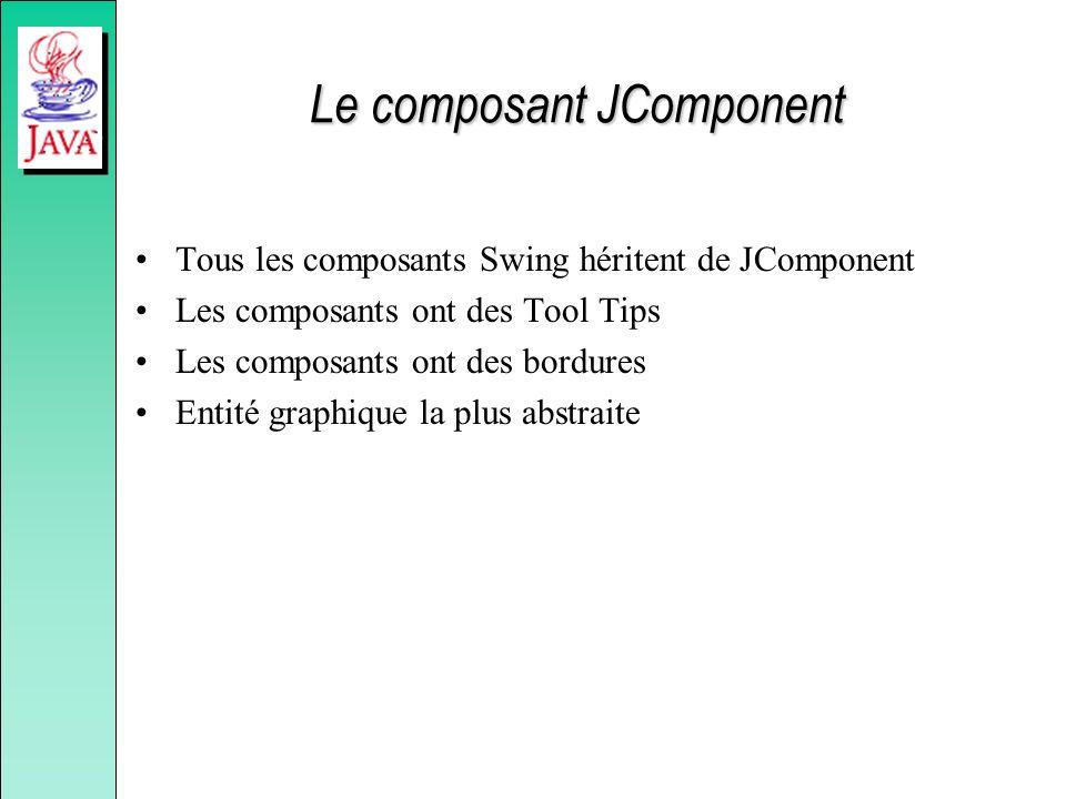 Le composant JComponent Tous les composants Swing héritent de JComponent Les composants ont des Tool Tips Les composants ont des bordures Entité graph