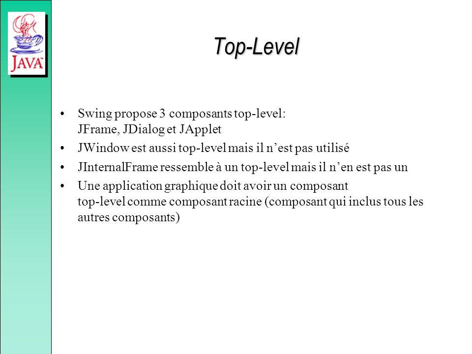 Top-Level Swing propose 3 composants top-level: JFrame, JDialog et JApplet JWindow est aussi top-level mais il nest pas utilisé JInternalFrame ressemb