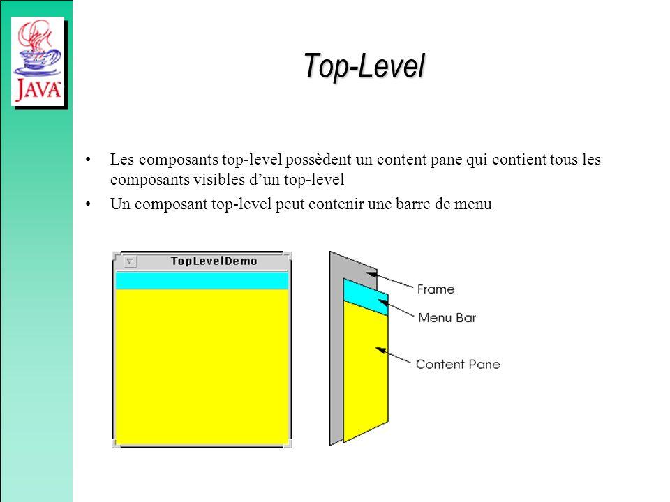 Top-Level Les composants top-level possèdent un content pane qui contient tous les composants visibles dun top-level Un composant top-level peut conte