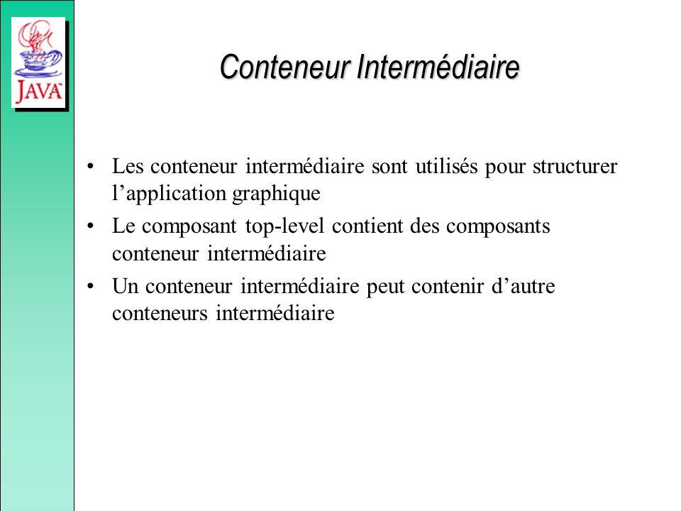 Conteneur Intermédiaire Les conteneur intermédiaire sont utilisés pour structurer lapplication graphique Le composant top-level contient des composant