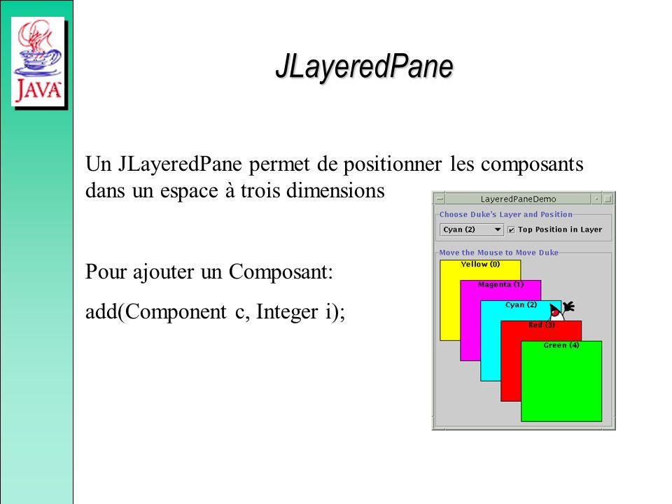 JLayeredPane Un JLayeredPane permet de positionner les composants dans un espace à trois dimensions Pour ajouter un Composant: add(Component c, Intege