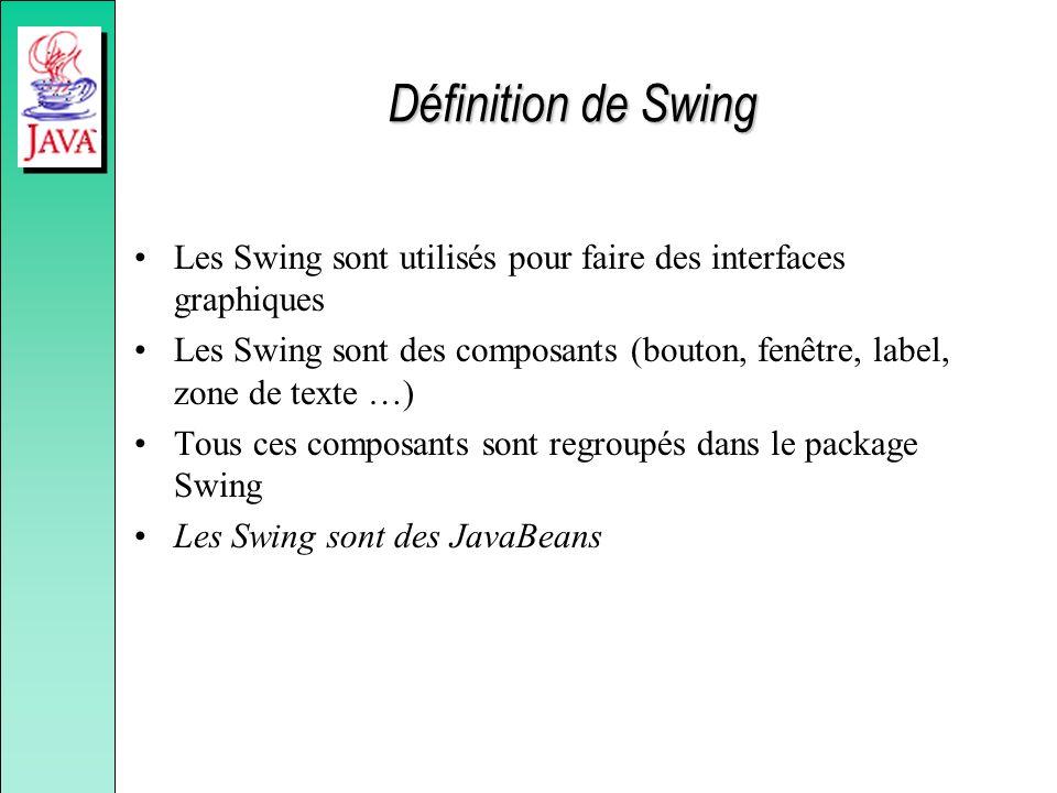 Définition de Swing Les Swing sont utilisés pour faire des interfaces graphiques Les Swing sont des composants (bouton, fenêtre, label, zone de texte