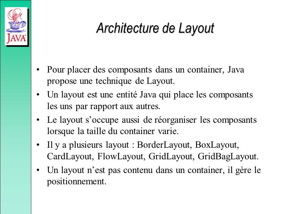 Architecture de Layout Pour placer des composants dans un container, Java propose une technique de Layout. Un layout est une entité Java qui place les